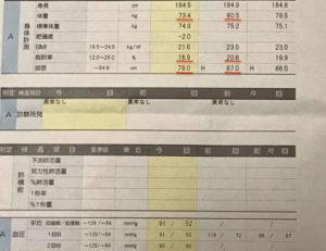 【禁酒・断酒165日目】酒を飲まないだけで健康診断でγ-gtp 200近かった数値が18に!体重もウエストも大幅減少!
