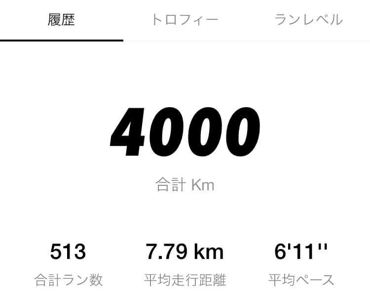 ランニング総距離4000km達成!ロサンゼルス〜ニューヨークに匹敵