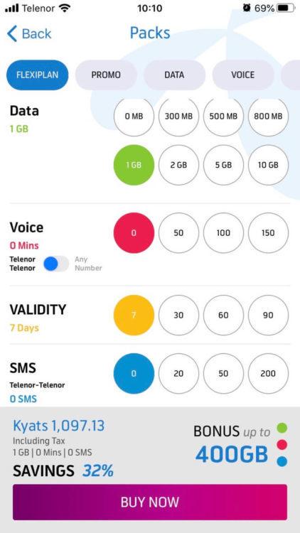 ミャンマーの携帯会社Telenorアプリでのデータ購入画面