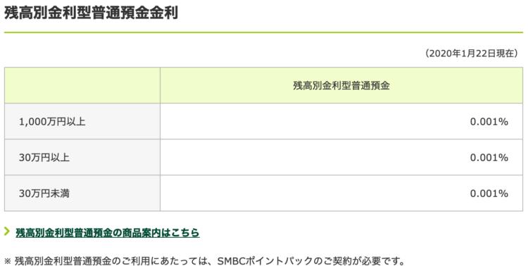 三井住友銀行の普通預金金利は残高金額に関わらず一律0.001%