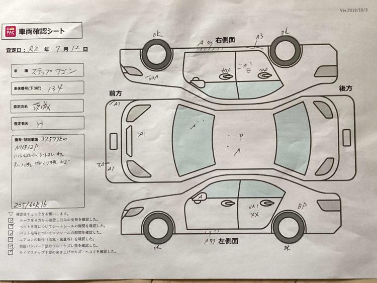 中古車買取オークション、ユーカーパックの査定員による車両確認シート