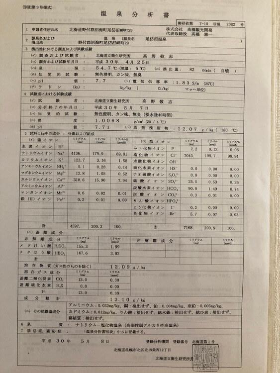 湯巡り日本一周Nバン車中泊19湯目 尾岱沼温泉 シーサイドホテルの温泉成分表