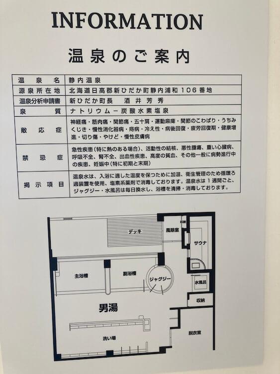 新ひだか町天然温泉の静内温泉の浴室内見取り図