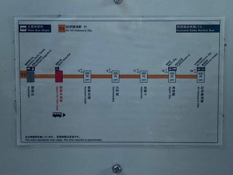 那智山・那智の滝前〜紀伊勝浦駅のバス路線図