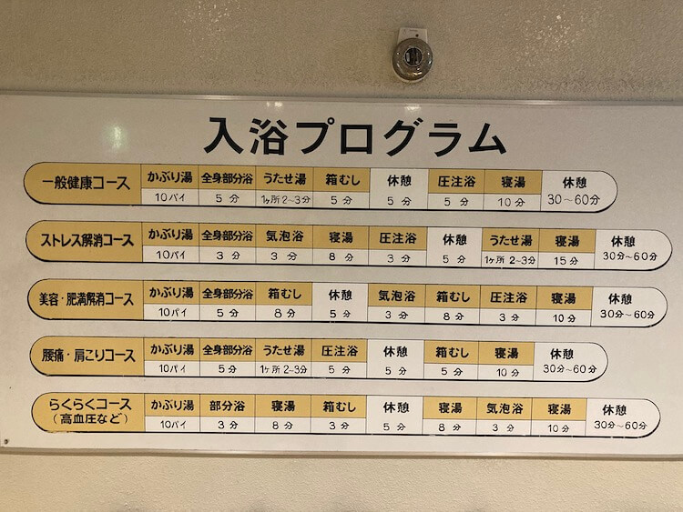 湯巡り日本一周Nバン車中泊番外編 57湯目 クアハウス御宿 とろみの湯脱衣所案内板