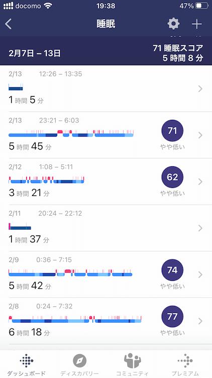 カフェインやめて感じたメリット その2 とにかく良く眠れる カフェインやめる前のfitbit charge4での睡眠ログ
